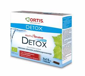 MethodDraine Detox Express Displ. LUOMU (BE-BIO-01) 6x(7x15 ml) - Kehonpuhdistus - 5411386885566 - 2